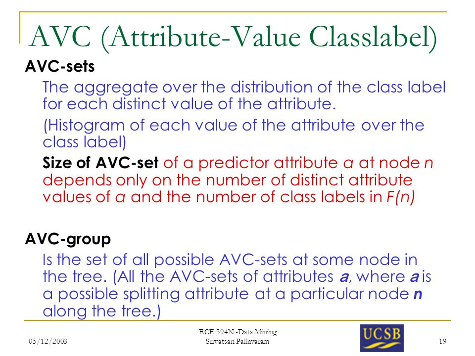 05/12/2003 ECE 594N -Data Mining Srivatsan Pallavaram 19 AVC (Attribute-Value Classlabel) AVC-sets The aggregate over the distribution of the class label for each distinct value of the attribute.