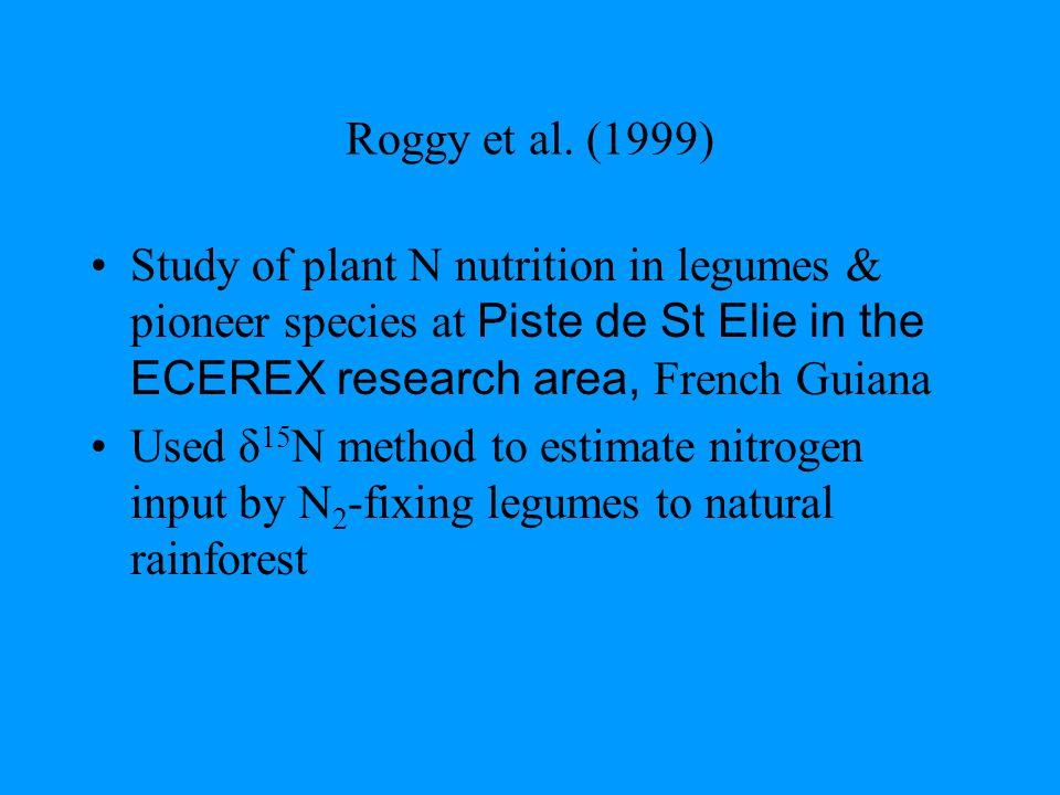 Roggy et al.