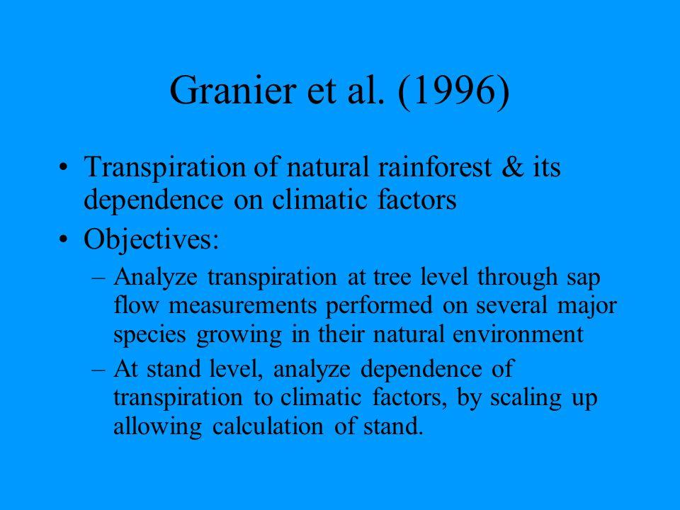 Granier et al.