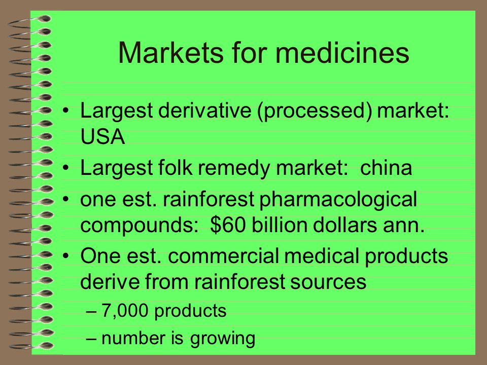 Markets for medicines Largest derivative (processed) market: USA Largest folk remedy market: china one est.