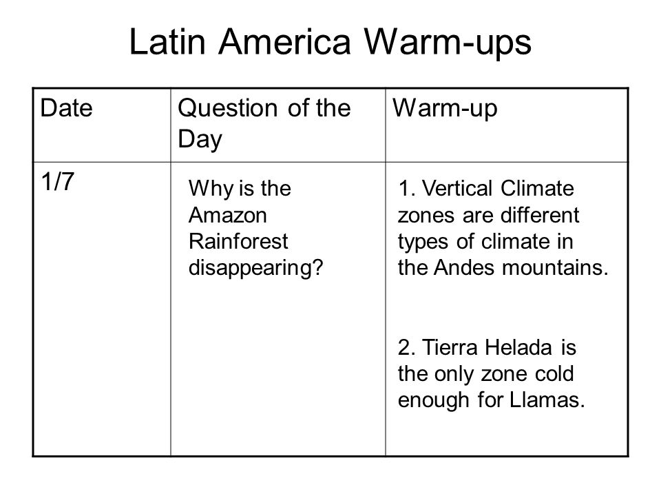 Latin America Warm-ups DateQuestion of the Day Warm-up 1/7 Why is the Amazon Rainforest disappearing.