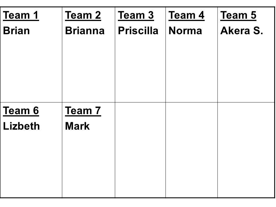 Team 1 Brian Team 2 Brianna Team 3 Priscilla Team 4 Norma Team 5 Akera S. Team 6 Lizbeth Team 7 Mark