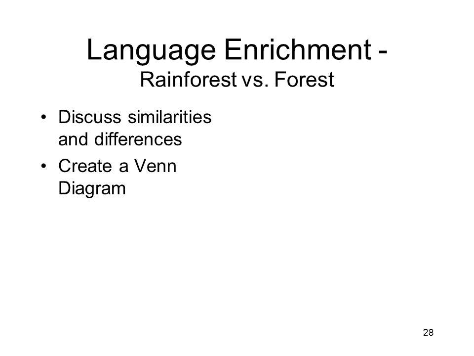 28 Language Enrichment - Rainforest vs.