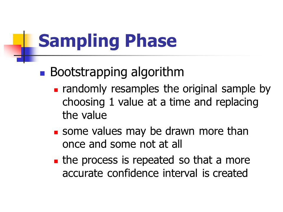 Sampling Phase Bootstrapping algorithm randomly resamples the original sample by choosing 1 value at a time and replacing the value some values may be drawn more than once and some not at all the process is repeated so that a more accurate confidence interval is created