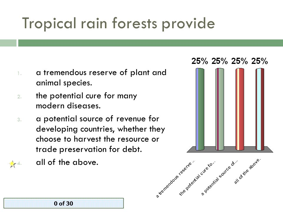 Activities which are responsible for deforestation of the rain forest include all of the following except 0 of 5 1.