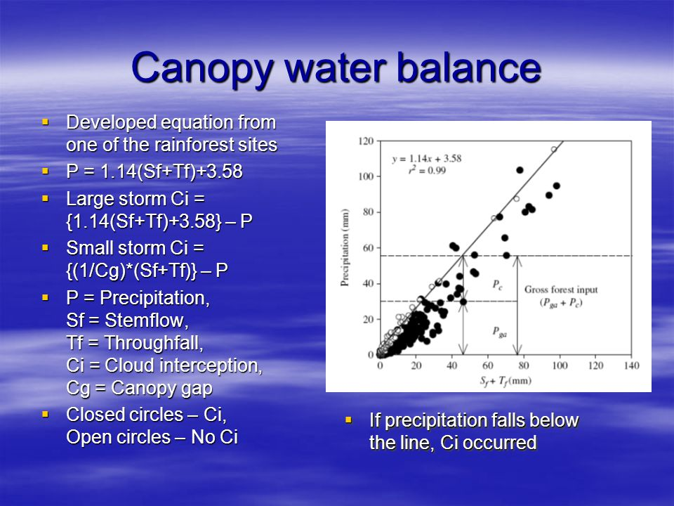 Canopy water balance  Developed equation from one of the rainforest sites  P = 1.14(Sf+Tf)+3.58  Large storm Ci = {1.14(Sf+Tf)+3.58} – P  Small storm Ci = {(1/Cg)*(Sf+Tf)} – P  P = Precipitation, Sf = Stemflow, Tf = Throughfall, Ci = Cloud interception, Cg = Canopy gap  Closed circles – Ci, Open circles – No Ci  If precipitation falls below the line, Ci occurred