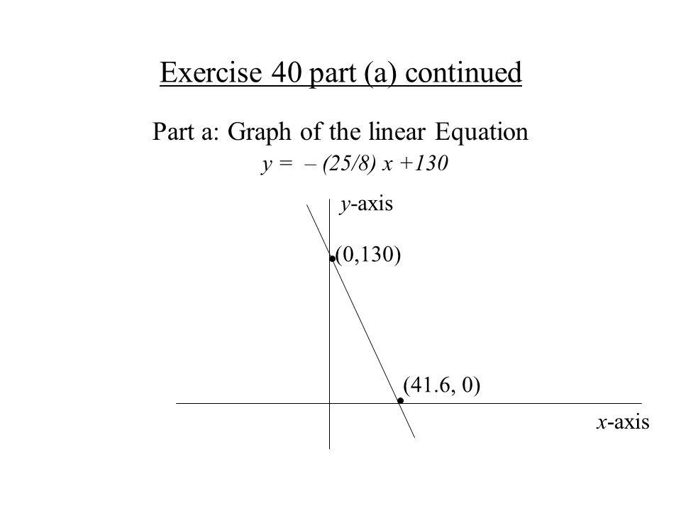 Exercise 40 part (a) continued Part a: Graph of the linear Equation y = – (25/8) x +130 (0,130) (41.6, 0) x-axis y-axis