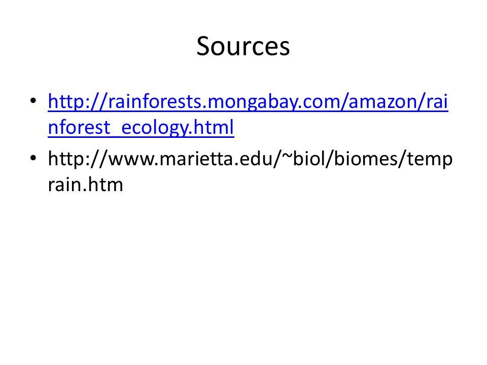 Sources http://rainforests.mongabay.com/amazon/rai nforest_ecology.html http://rainforests.mongabay.com/amazon/rai nforest_ecology.html http://www.marietta.edu/~biol/biomes/temp rain.htm