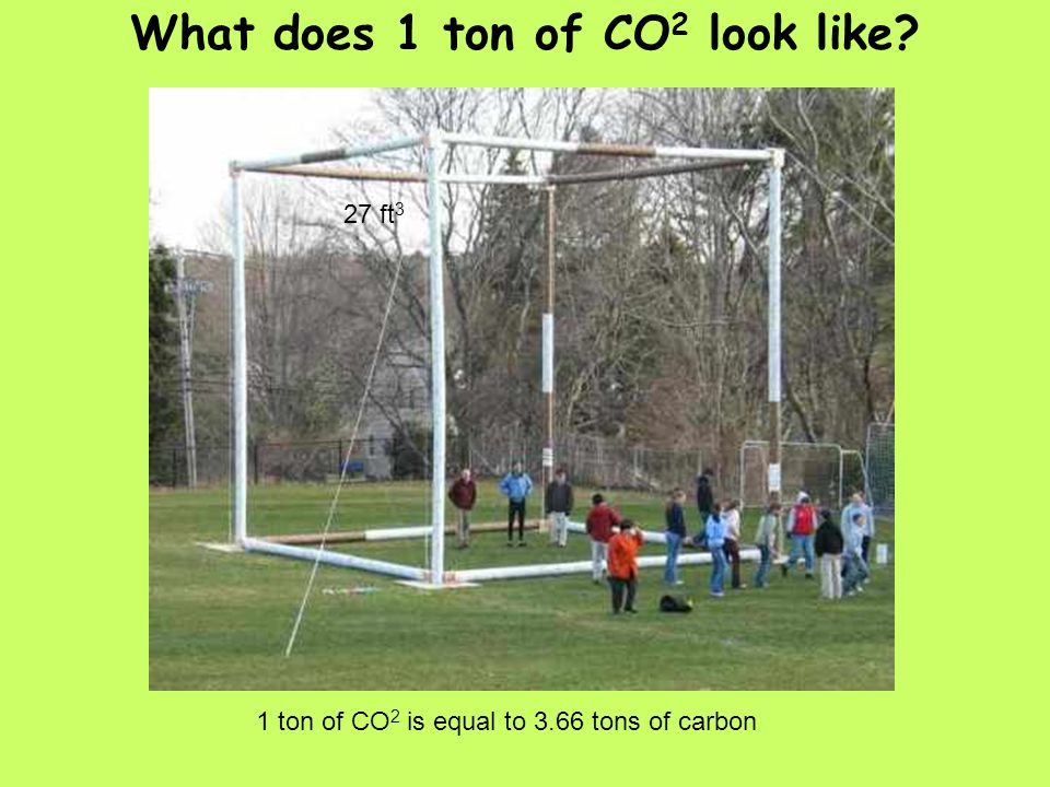 What does 1 ton of CO 2 look like 1 ton of CO 2 is equal to 3.66 tons of carbon 27 ft 3