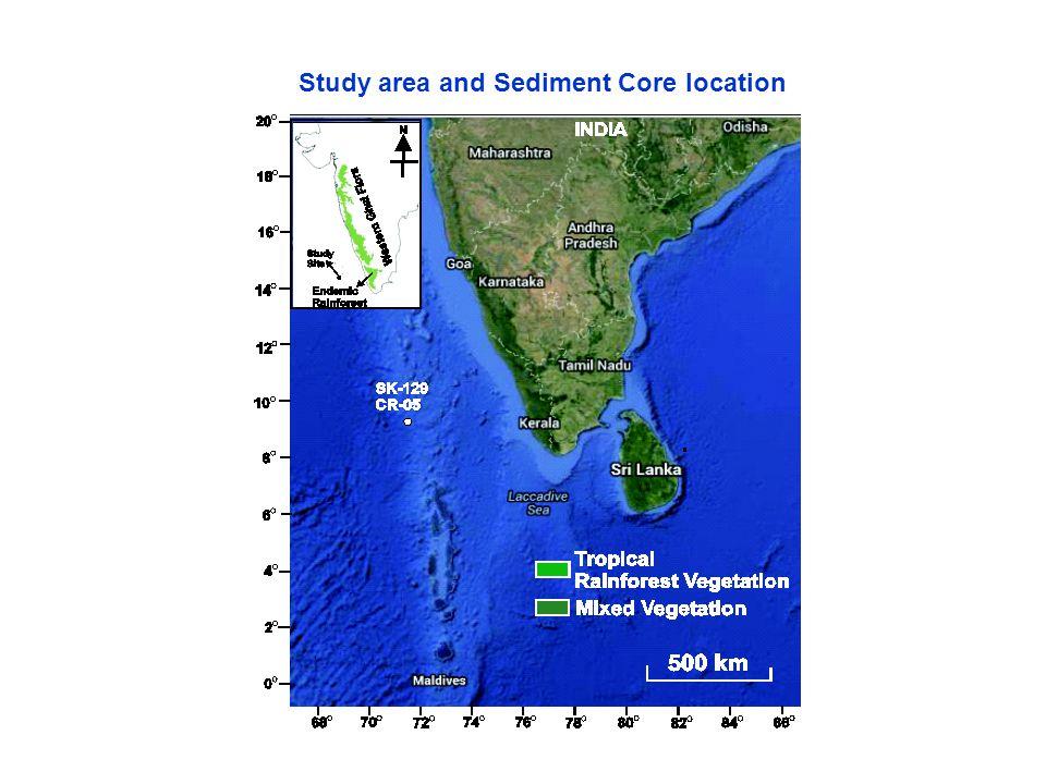 Study area and Sediment Core location