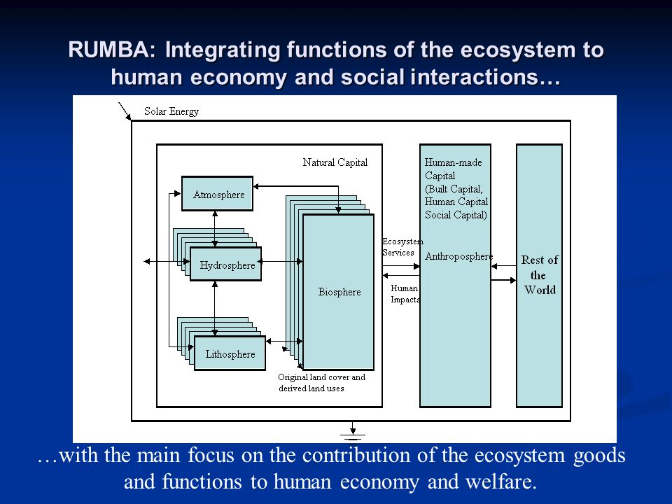 RUMBA: Integrating functions of the ecosystem to human economy and social interactions… …with the main focus on the contribution of the ecosystem goods and functions to human economy and welfare.