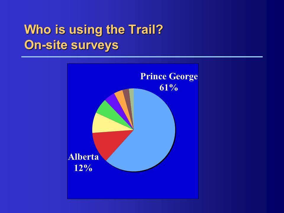 Prince George 61% Alberta 12%