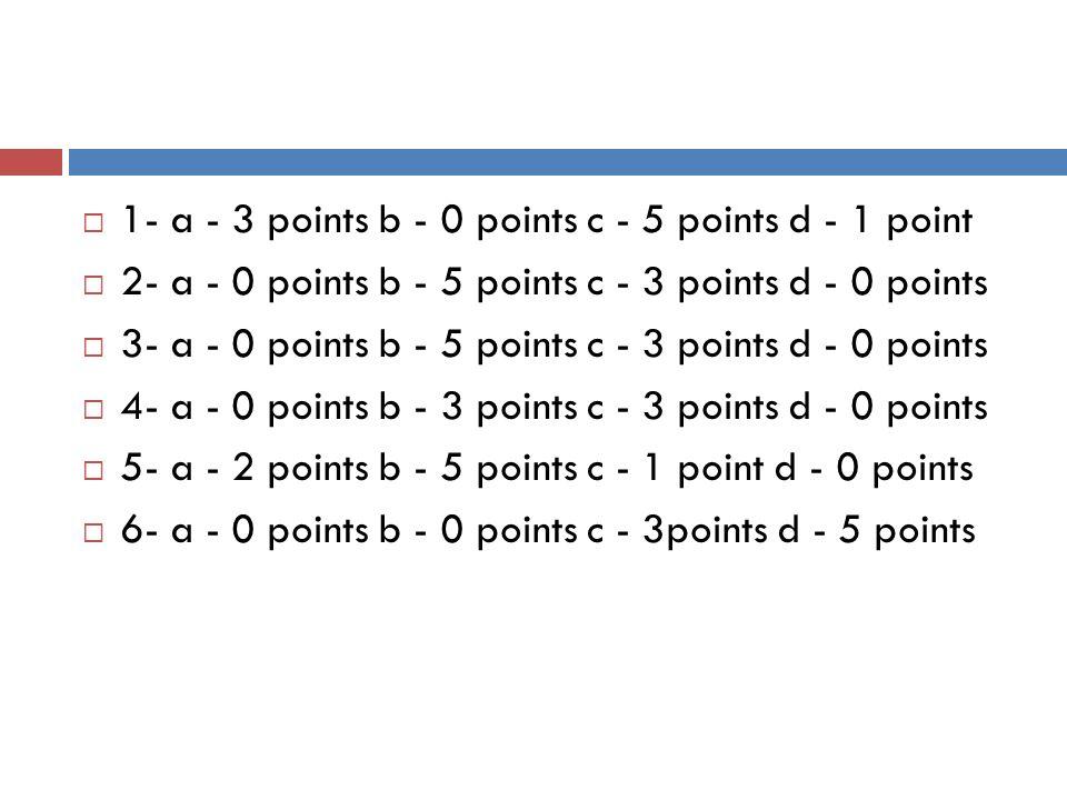  1- a - 3 points b - 0 points c - 5 points d - 1 point  2- a - 0 points b - 5 points c - 3 points d - 0 points  3- a - 0 points b - 5 points c - 3 points d - 0 points  4- a - 0 points b - 3 points c - 3 points d - 0 points  5- a - 2 points b - 5 points c - 1 point d - 0 points  6- a - 0 points b - 0 points c - 3points d - 5 points