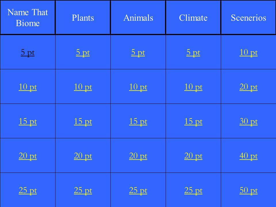 1 10 pt 15 pt 20 pt 25 pt 5 pt 10 pt 15 pt 20 pt 25 pt 5 pt 10 pt 15 pt 20 pt 25 pt 5 pt 10 pt 15 pt 20 pt 25 pt 10 pt 20 pt 30 pt 40 pt 50 pt 5 pt Name That Biome PlantsAnimalsClimateScenerios