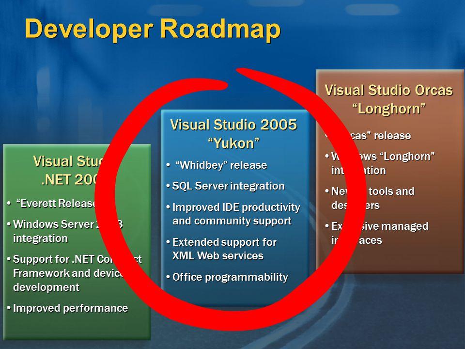 "Developer Roadmap ""Orcas"" release ""Orcas"" release Windows ""Longhorn"" integrationWindows ""Longhorn"" integration New UI tools and designersNew UI tools"