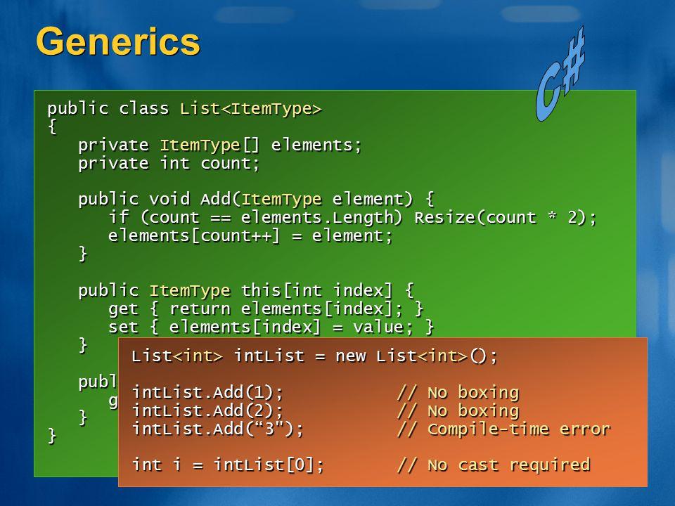 public class List { private object[] elements; private object[] elements; private int count; private int count; public void Add(object element) { publ