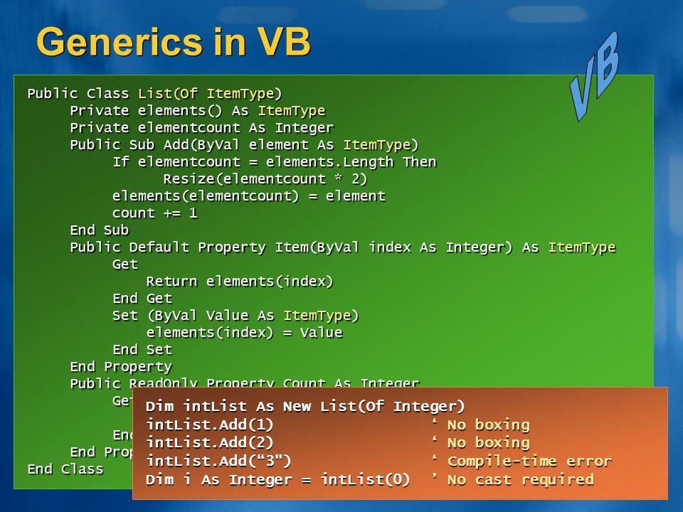 Generics in VB Public Class List(Of ItemType) Private elements() As ItemType Private elements() As ItemType Private elementcount As Integer Private el