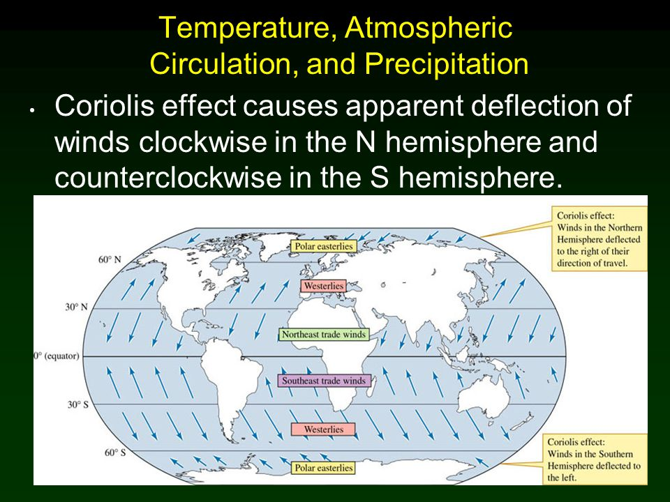 7 Temperature, Atmospheric Circulation, and Precipitation Coriolis effect causes apparent deflection of winds clockwise in the N hemisphere and counte