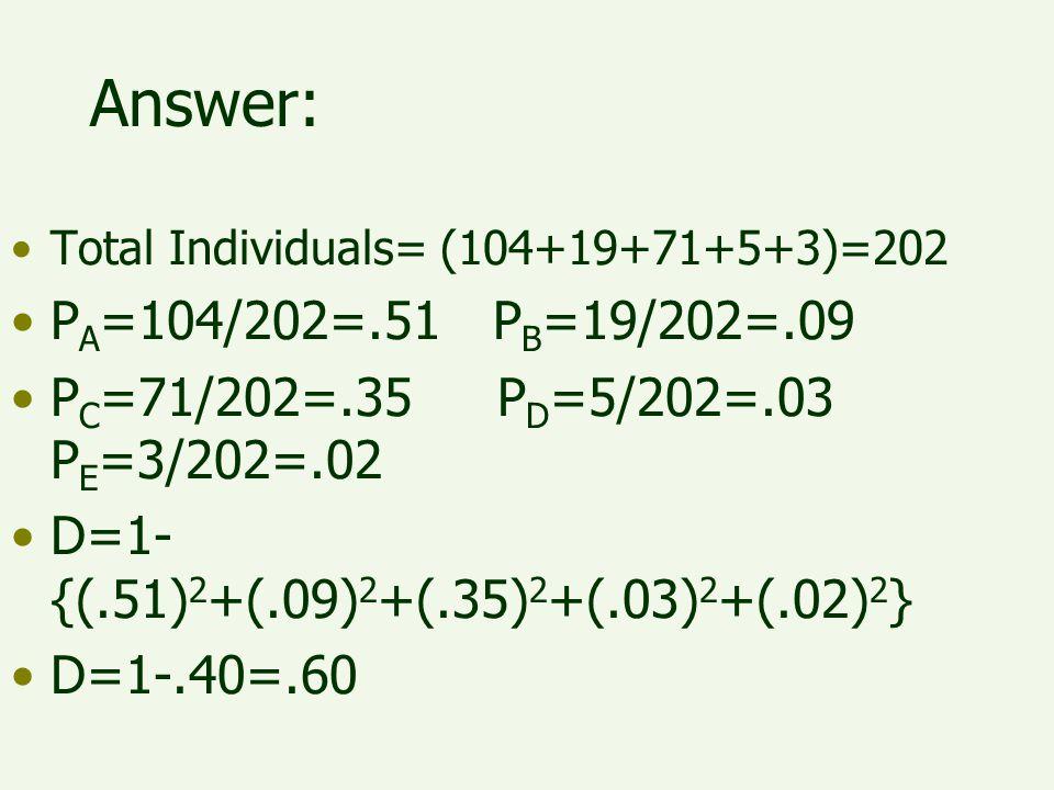 Answer: Total Individuals= (104+19+71+5+3)=202 P A =104/202=.51 P B =19/202=.09 P C =71/202=.35 P D =5/202=.03 P E =3/202=.02 D=1- {(.51) 2 +(.09) 2 +