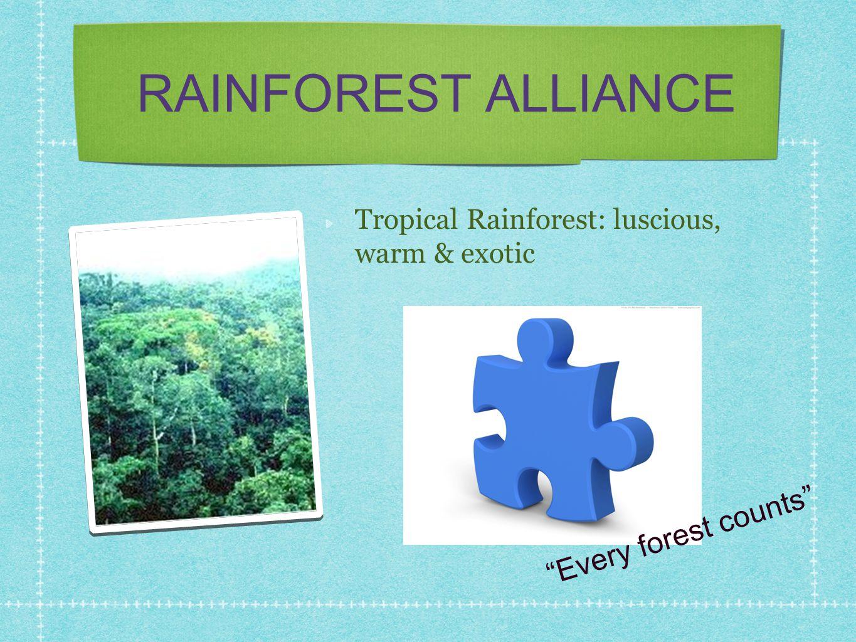 Tropical Rainforest Locations MAPS