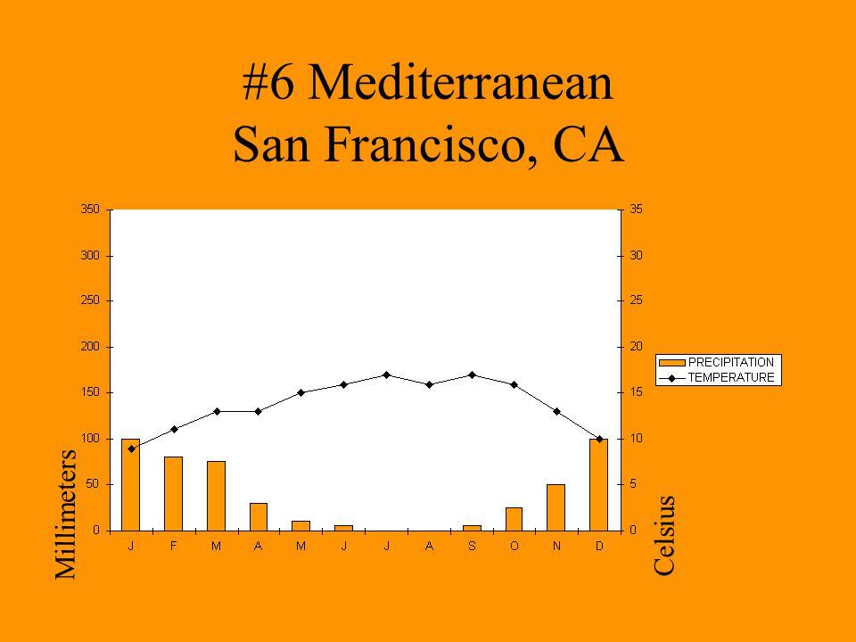 Mediterranean Average Temp: 40-80 F Precip: Mostly in winter 10-20 Vegetation: Broadleaf vegetation Location: S.