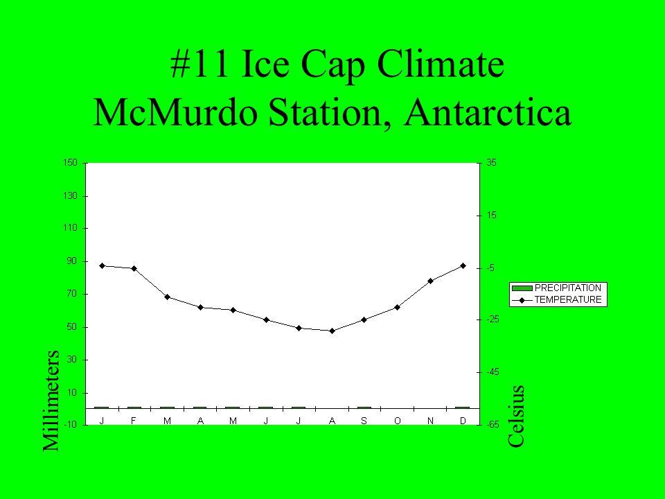Ice Cap Average Temp: <32 –Record: -126.9 Precip: Very little Location: Antarctica, Greenland, Russia