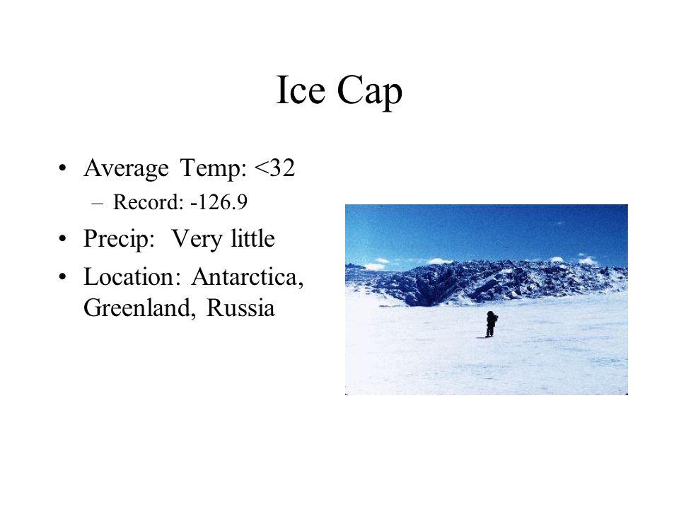 #9 Subarctic Climate Yakutsk, Russia Millimeters Celsius