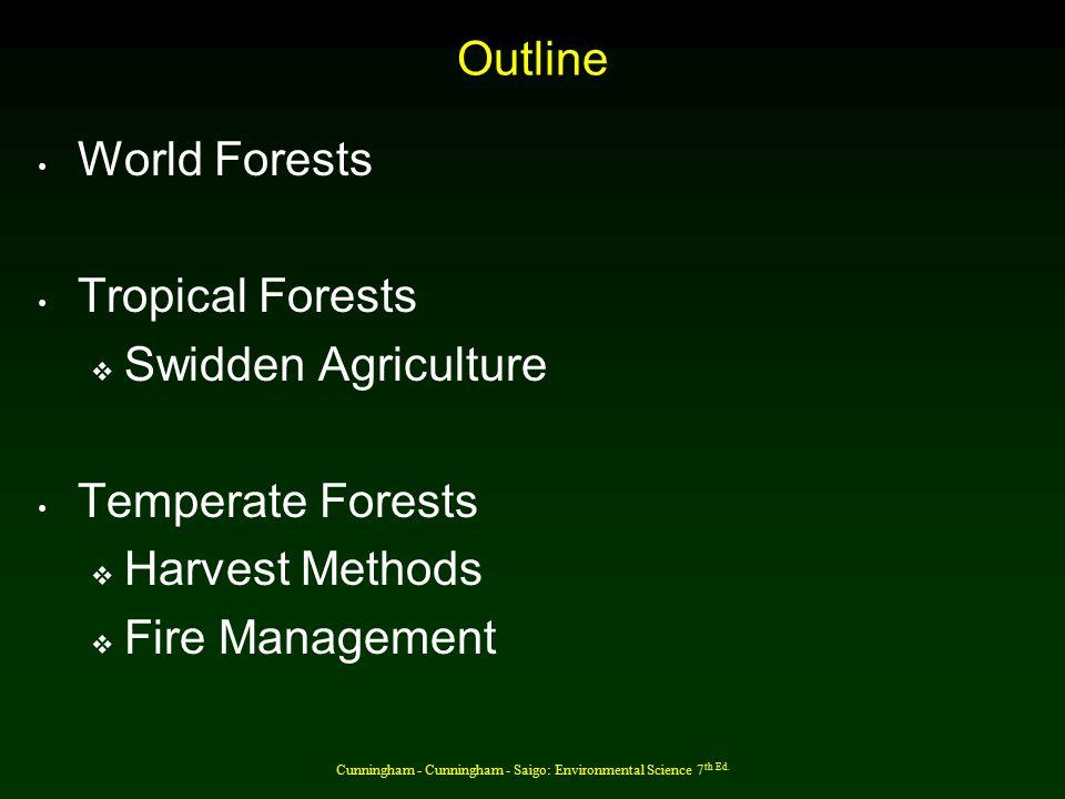 Cunningham - Cunningham - Saigo: Environmental Science 7 th Ed. Tropical Forests Shrinking