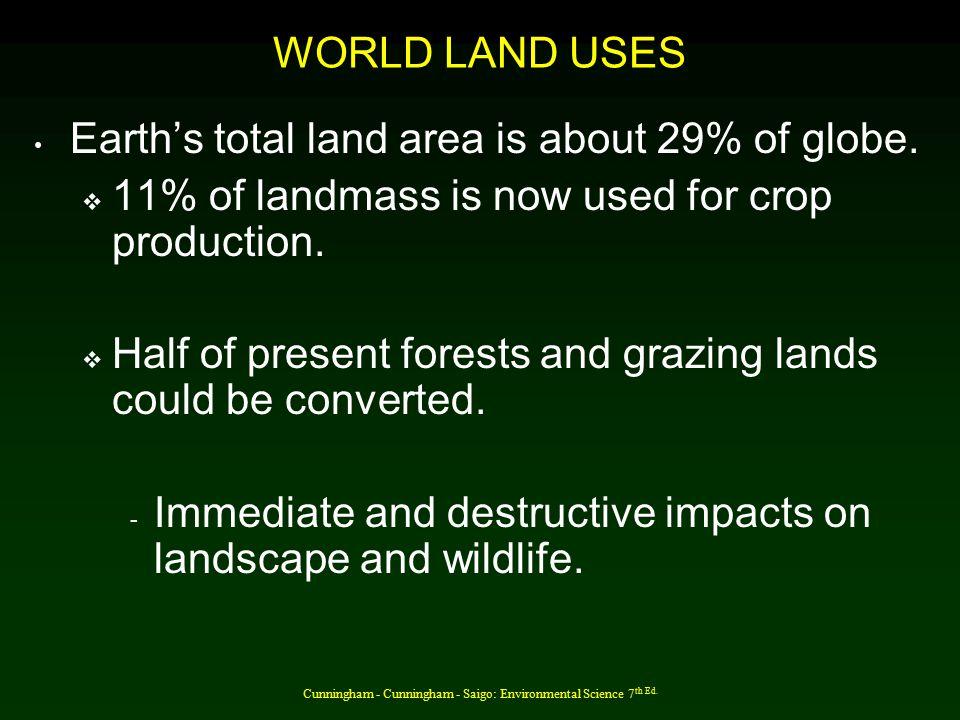 Cunningham - Cunningham - Saigo: Environmental Science 7 th Ed. Uses of Landmass (29% of world)