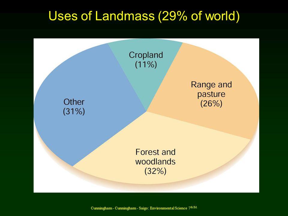 Cunningham - Cunningham - Saigo: Environmental Science 7 th Ed. Tropical Forest Losses