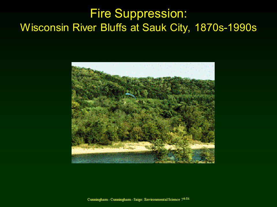 Cunningham - Cunningham - Saigo: Environmental Science 7 th Ed. Fire Suppression: Wisconsin River Bluffs at Sauk City, 1870s-1990s