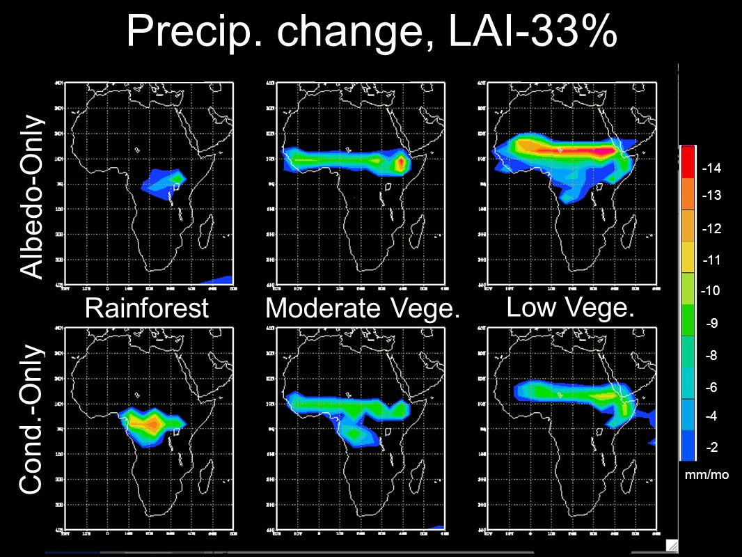 Precip. change, LAI-33% Albedo-Only Cond.-Only Rainforest Low Vege. Moderate Vege. -14 -13 -12 -4 -2 -10 -11 -9 -6 -8 mm/mo