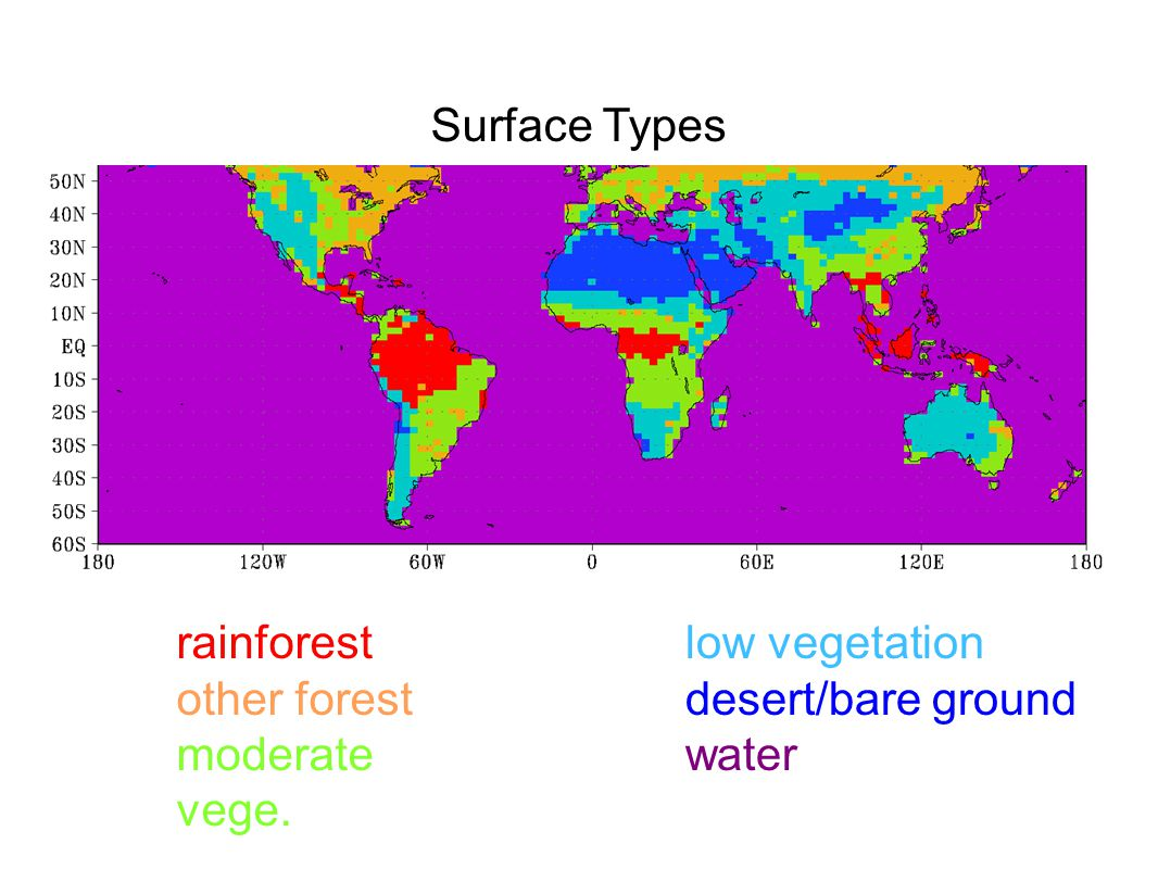 Surface Types rainforest other forest moderate vege. low vegetation desert/bare ground water