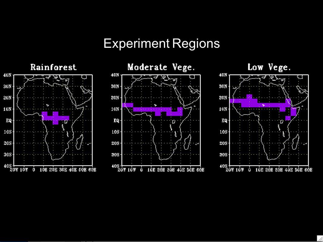 Experiment Regions