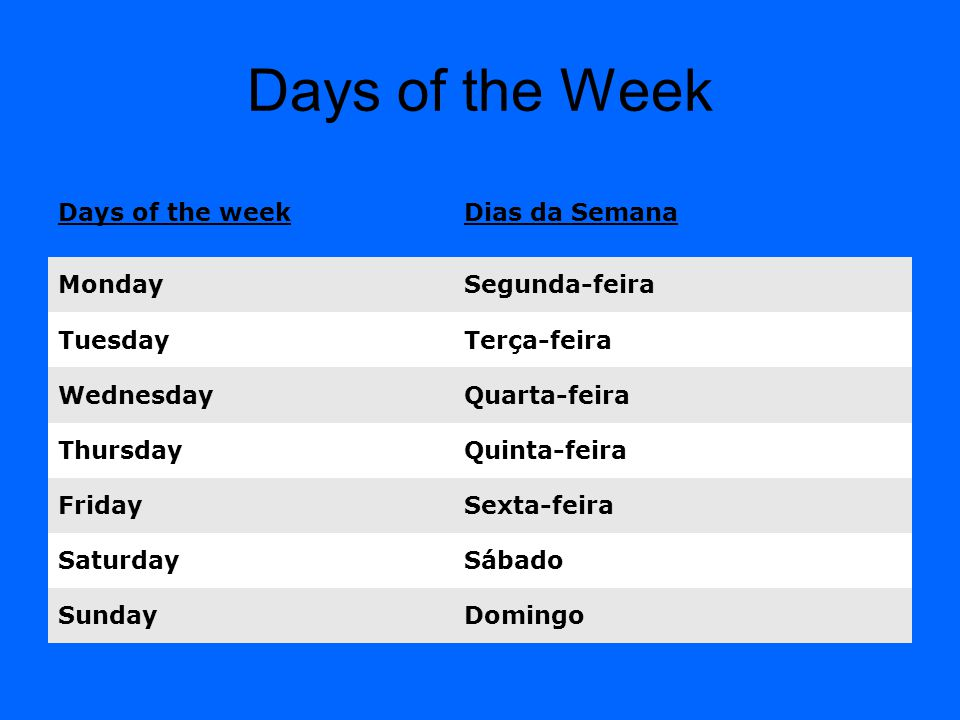 Days of the Week Days of the weekDias da Semana MondaySegunda-feira TuesdayTerça-feira WednesdayQuarta-feira ThursdayQuinta-feira FridaySexta-feira Sa