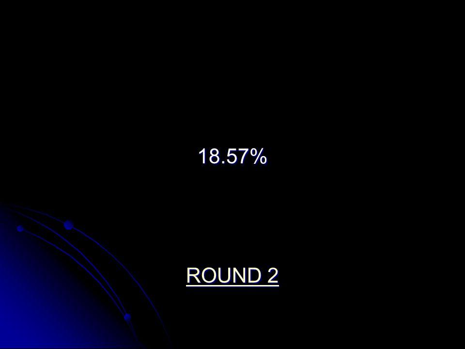 18.57% ROUND 2 ROUND 2