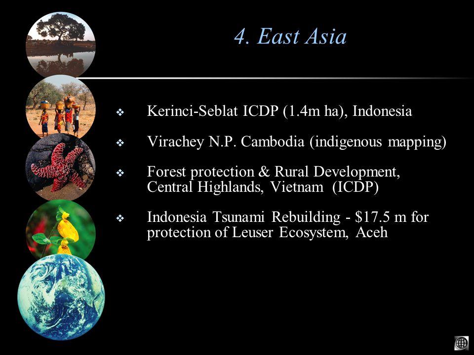 4. East Asia  Kerinci-Seblat ICDP (1.4m ha), Indonesia  Virachey N.P.
