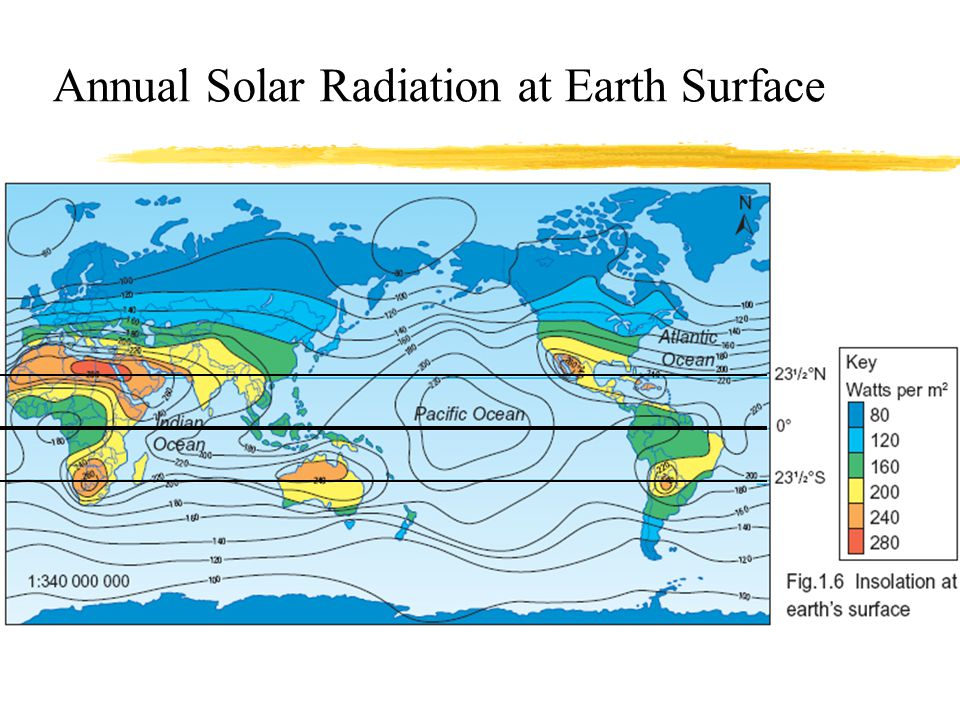 Heat balance at the atmosphere Gain The balance of gain Loss The balance of loss Short-wave radiation from the sun 18 137 Long-wave radiation from the ground 90 Latent heat flux from the ground 20 Counter-radiation to the ground 77 Sensible heat flux to the space 9 137 Long-wave radiation to the space 60