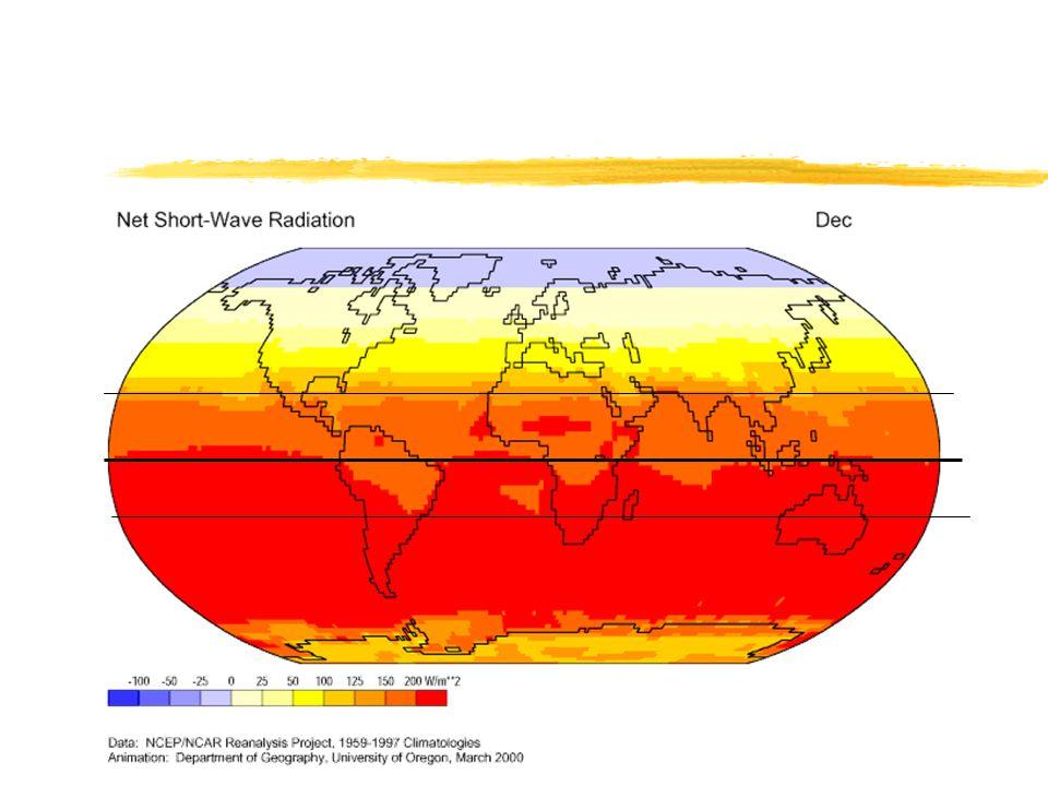 Global Distribution of Short Wave Radiation