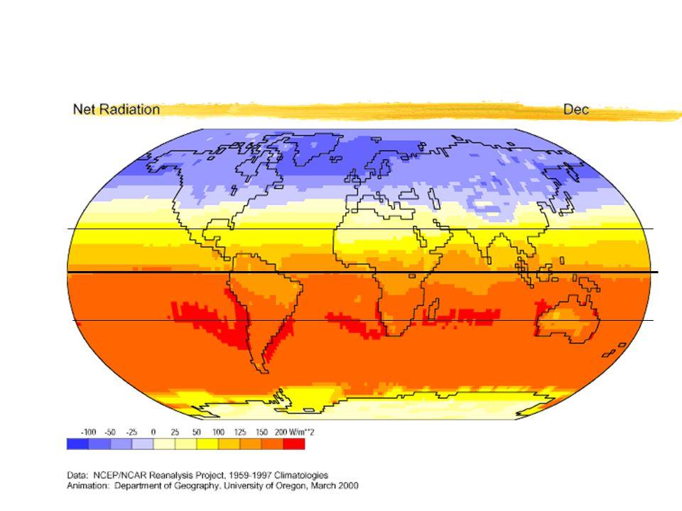 Global Distribution of Net Radiation
