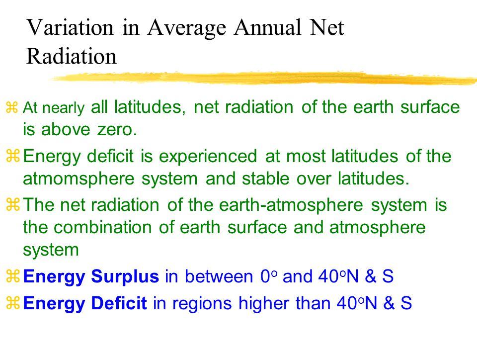 Variation in Average Annual Net Radiation