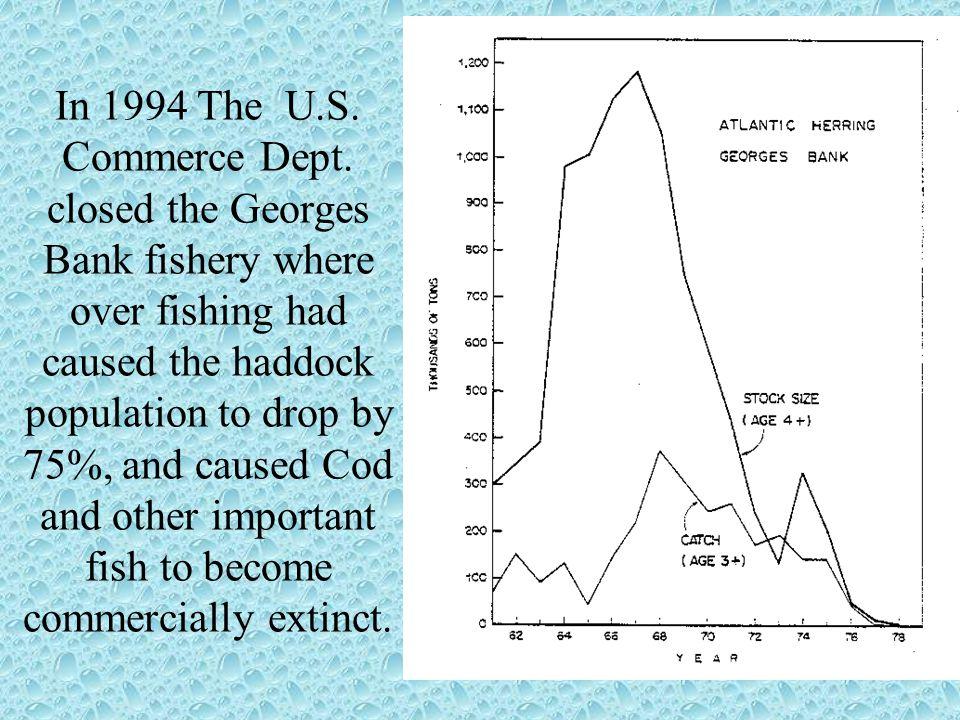 In 1994 The U.S. Commerce Dept.