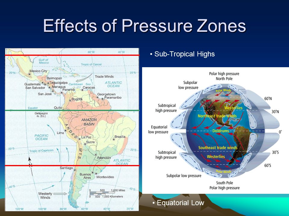 Effects of Pressure Zones Sub-Tropical Highs Equatorial Low