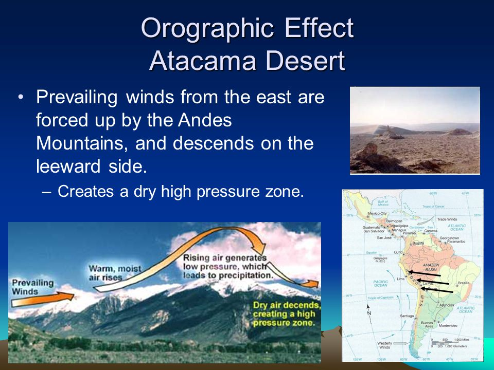 Orographic Effect Atacama Desert Prevailing winds from the east are forced up by the Andes Mountains, and descends on the leeward side. –Creates a dry