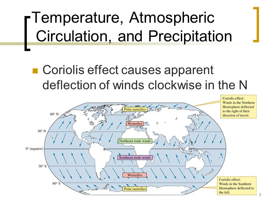 7 Temperature, Atmospheric Circulation, and Precipitation Coriolis effect causes apparent deflection of winds clockwise in the N hemisphere and counterclockwise in the S hemisphere.
