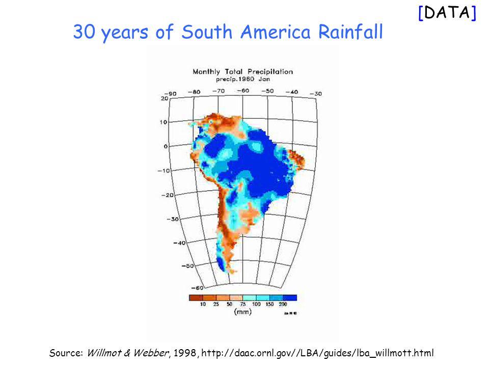 30 years of South America Rainfall Source: Willmot & Webber, 1998, http://daac.ornl.gov//LBA/guides/lba_willmott.html [DATA]