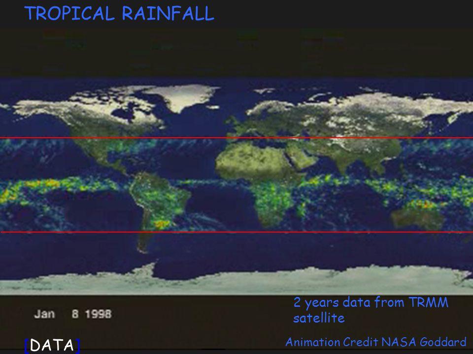 2 years data from TRMM satellite Animation Credit NASA Goddard TROPICAL RAINFALL [DATA]