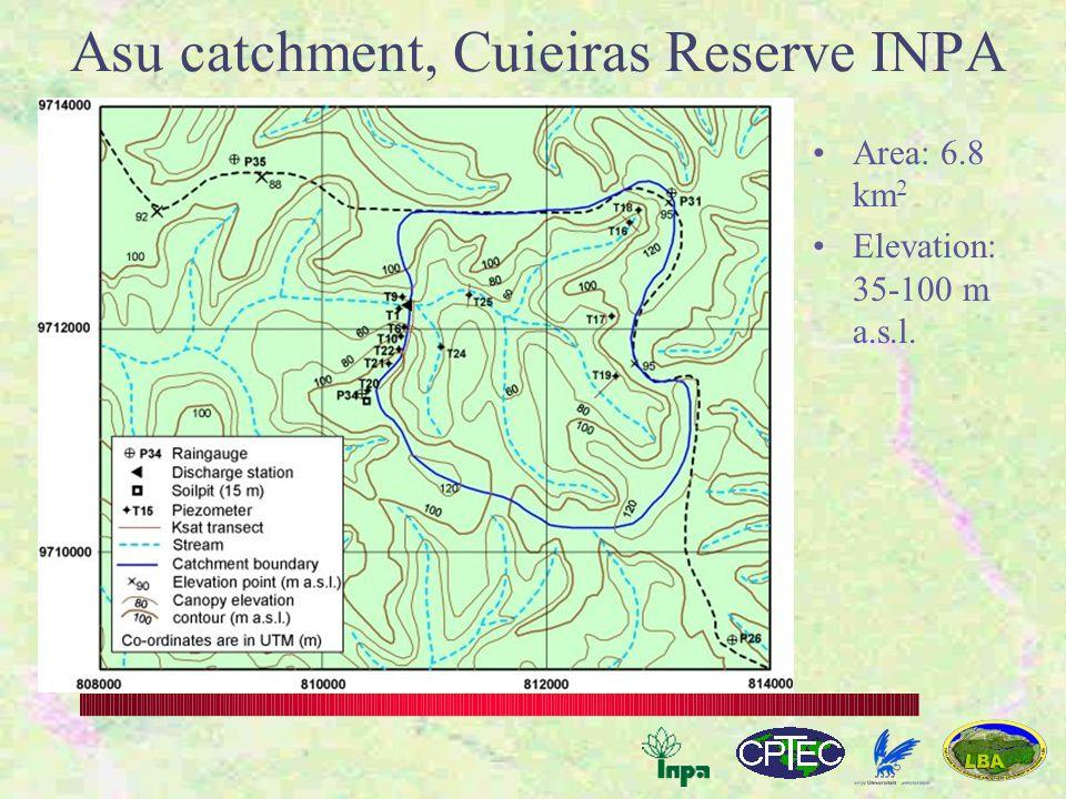 Asu catchment, Cuieiras Reserve INPA Area: 6.8 km 2 Elevation: 35-100 m a.s.l.