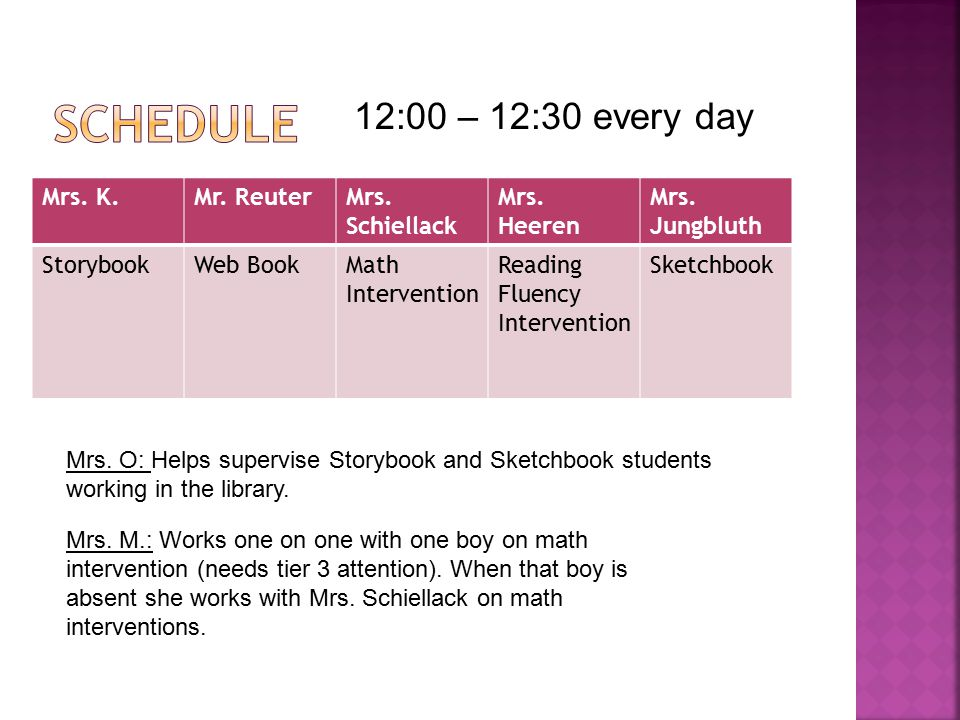 Mrs. K.Mr. ReuterMrs. Schiellack Mrs. Heeren Mrs. Jungbluth StorybookWeb BookMath Intervention Reading Fluency Intervention Sketchbook 12:00 – 12:30 e