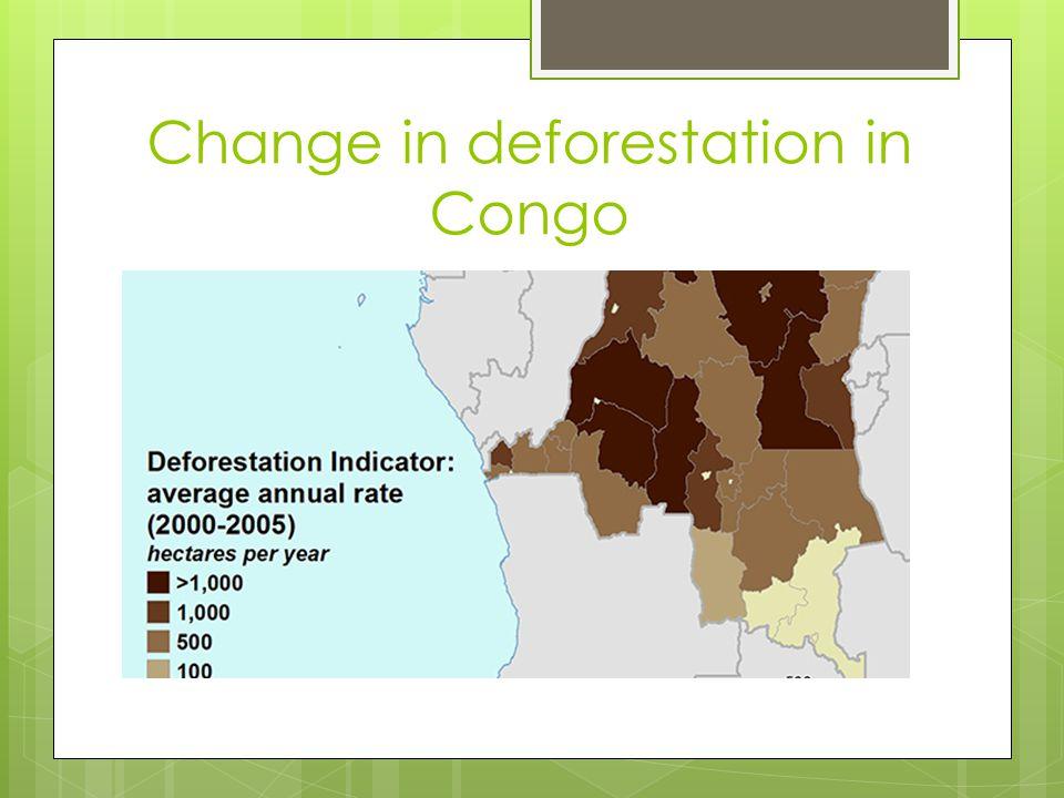 Change in deforestation in Congo